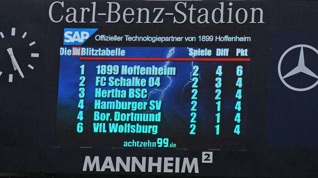 Die Anzeigetafel im Carl-Benz-Stadion weist nach dem Schlußpfiff die TSG Hoffenheim als Tabellenführer aus.