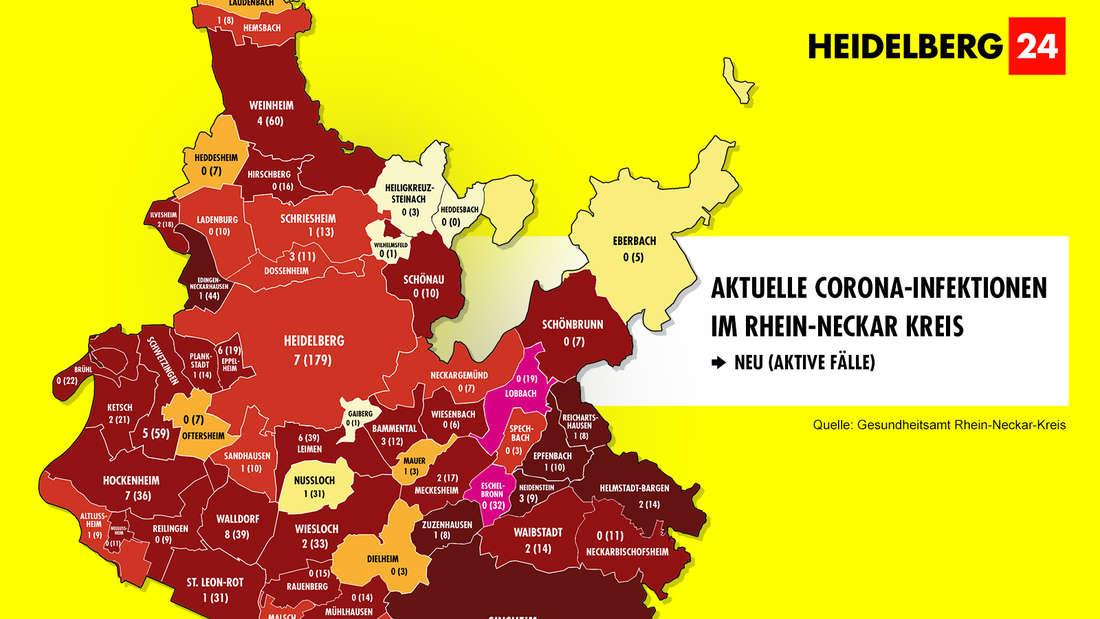 Die Grafik zeigt die Neuinfektionen in den 54 Gemeinden im Rhein-Neckar-Kreis sowie die Zahl der aktiven Fälle.