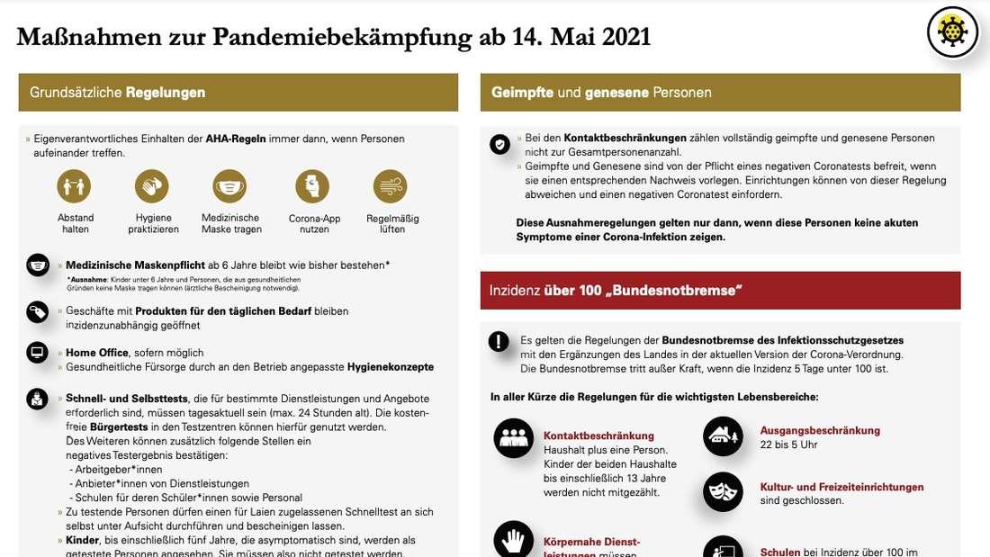 Die grundsätzlichen Regelungen der Corona-Verordnung in Baden-Württemberg.