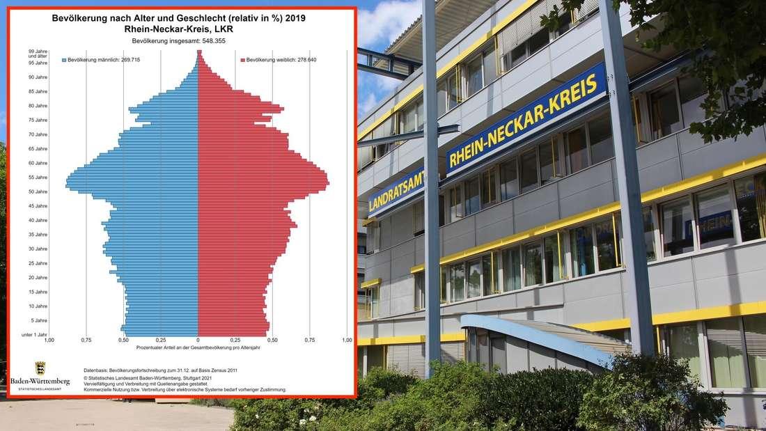 Die Altersstruktur der Bevölkerung im Rhein-Neckar-Kreis. (Fotomontage)